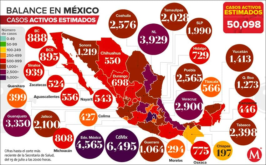 active cases in Mexico right now with covid
